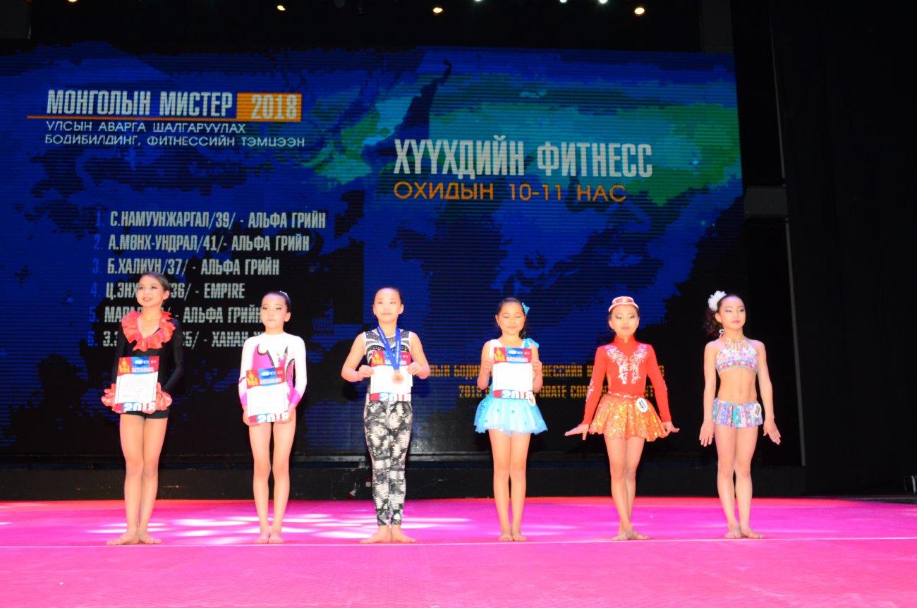 """""""Монголын мистер-2018"""" УАШТ-ий """"ХҮҮХДИЙН ФИТНЕСС"""" төрөл амжилттай боллоо Arslan.mn"""