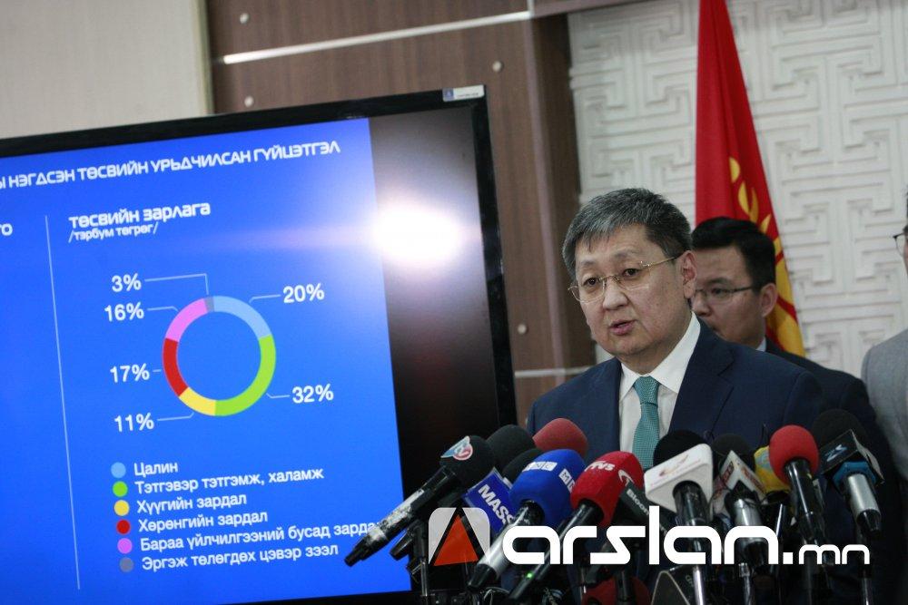Ч.Хүрэлбаатар: Монгол улсын төсвийн орлого түүхэнд анх удаа 10 их наяд төгрөгт хүрч, ашигтай гарлаа