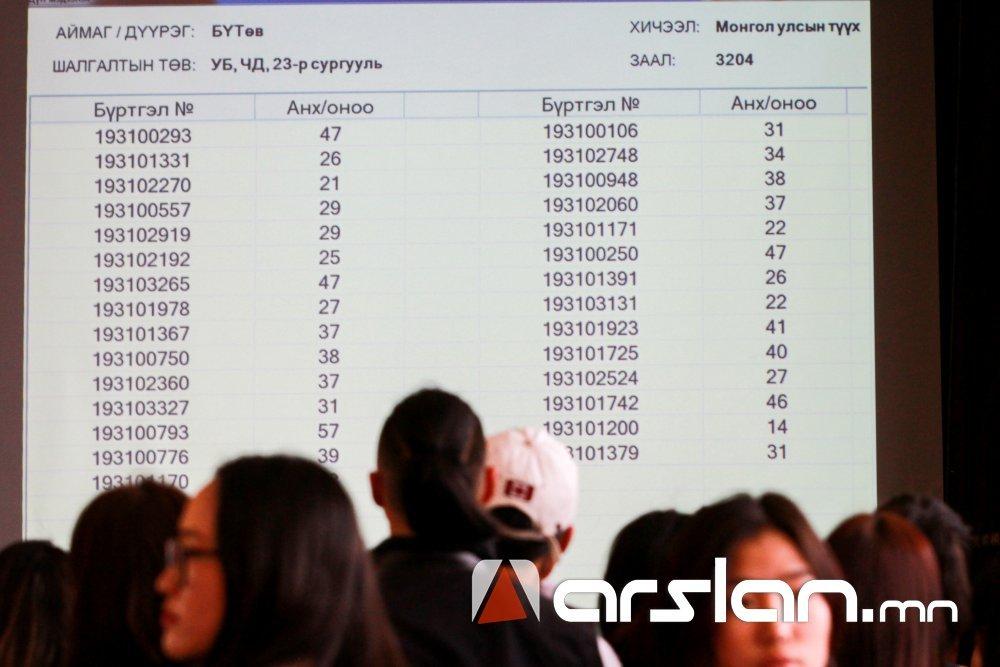 ЭЕШ: Монгол Улсын түүх болон физикийн шалгалтын хэмжээст оноо гарлаа