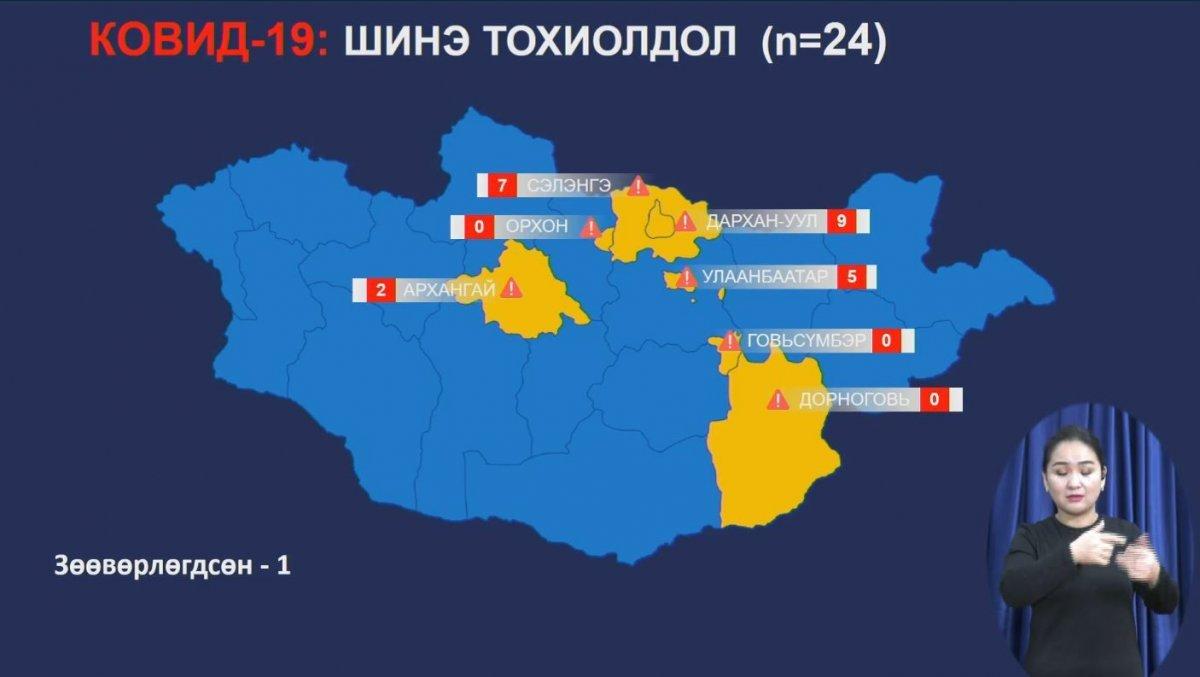 ЗГ: Орхон, Дархан, Говьсүмбэр, Дорноговь аймгийн бэлэн байдлын зэргийг буурууллаа