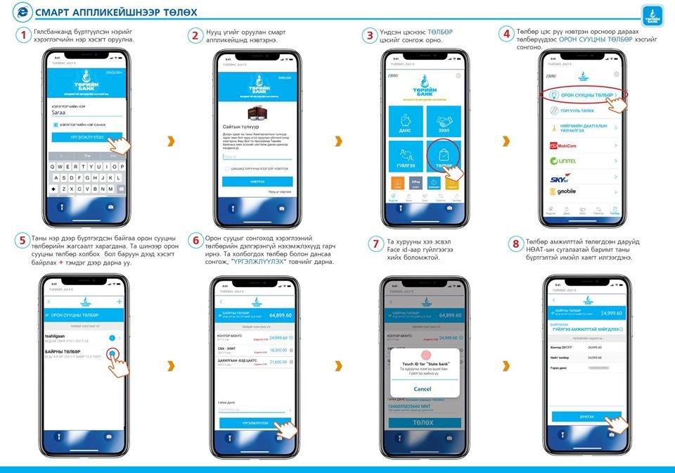 ТӨРИЙН БАНК: Хэрэглээний төлбөрөө цахимаар төлцгөөе