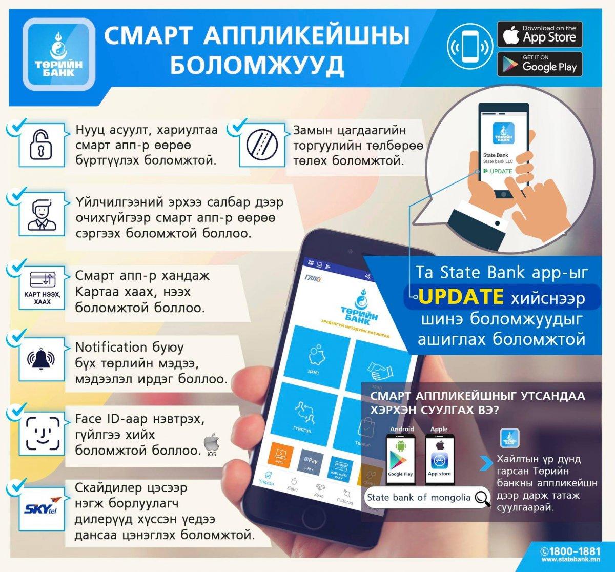 ГЯЛСБАНК смарт аппликейшны БОЛОМЖУУД