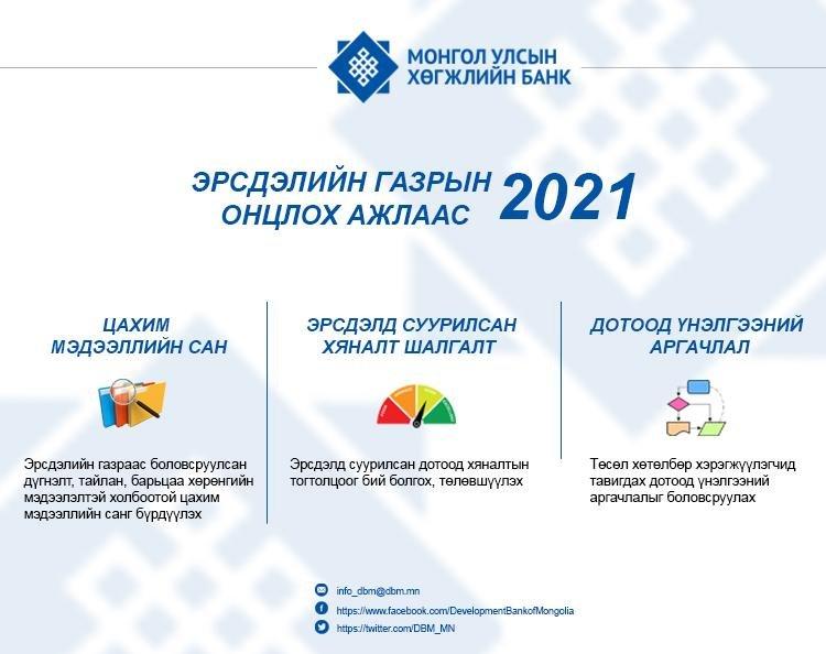 ХӨГЖЛИЙН БАНК: Эрсдэлийн газар 2021 онд хийх онцлох ажлаас