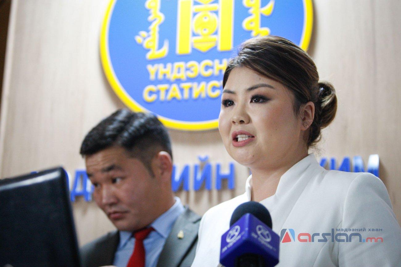 ҮСХ: Монгол Улс энэ оны эхний найман сард дэлхийн 148 улстай худалдаа хийжээ